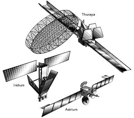 پاورپوینت بررسی ماهواره های مخابراتی