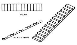پاورپوینت ضوابط طراحی پله