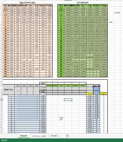 جدول محاسبه سطح رنگ متریال پایپینگ